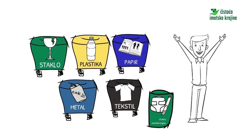 Vodič za pravilno razvrstavanje i odlaganje komunalnog otpada